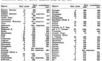 tabela 2 privrednik